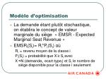 mod le d optimisation12