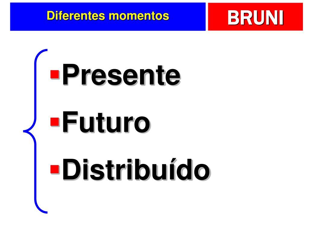 Diferentes momentos