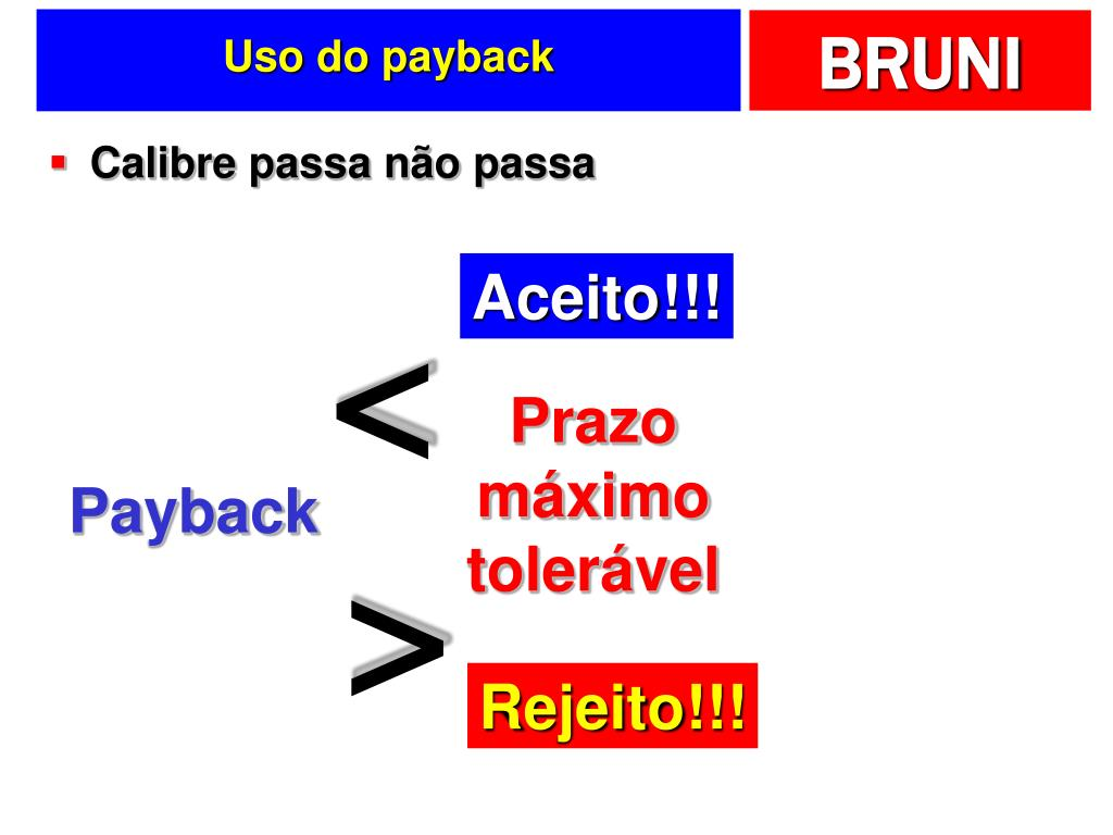 Uso do payback
