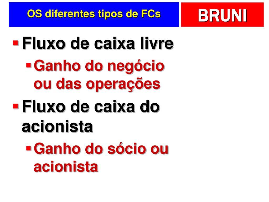 OS diferentes tipos de FCs