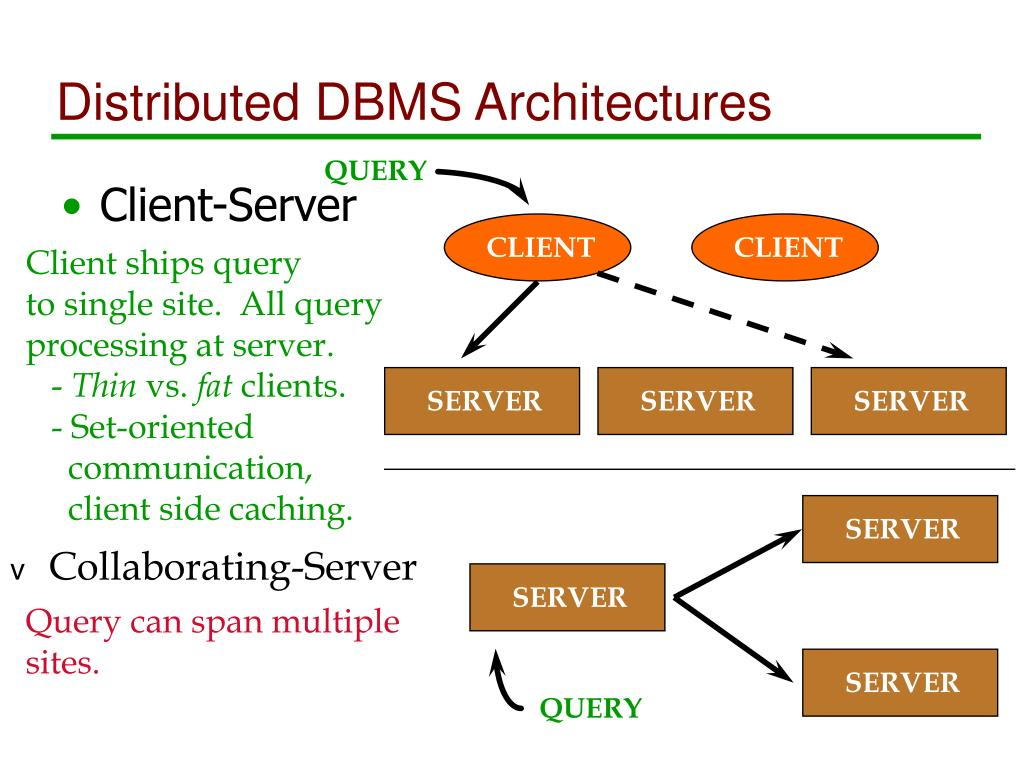 Distributed DBMS Architectures