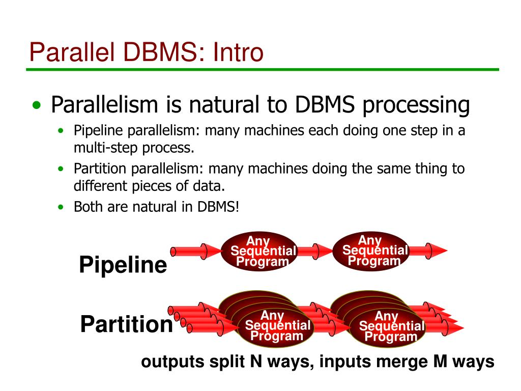 Parallel DBMS: Intro