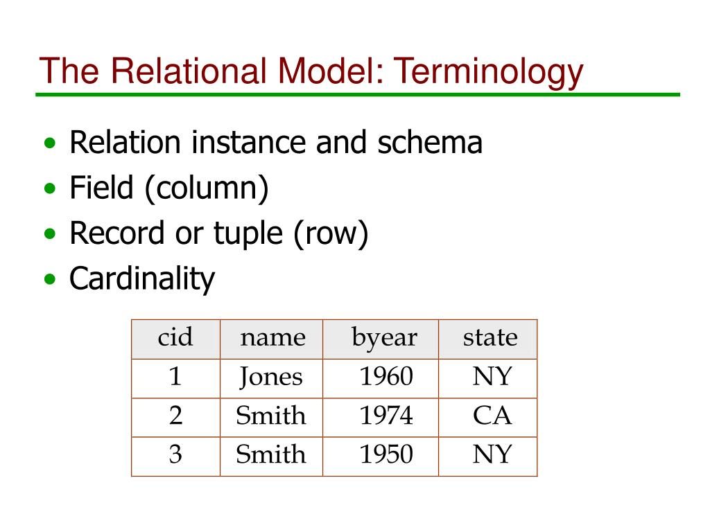 The Relational Model: Terminology