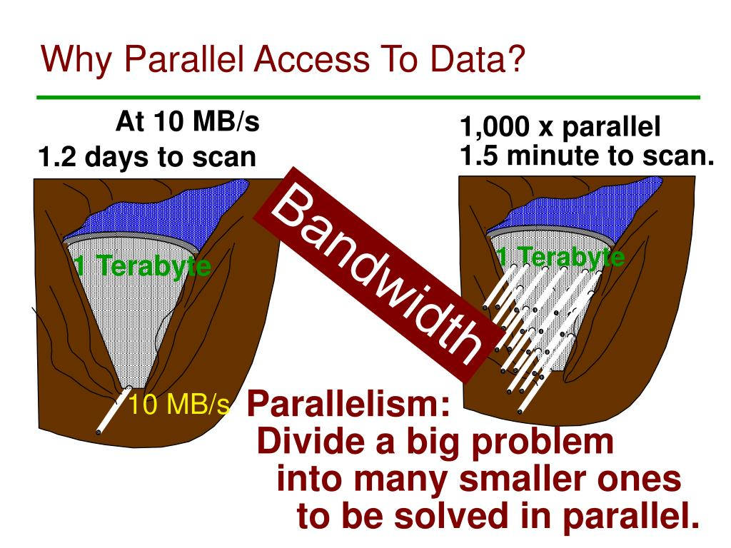 Why Parallel Access To Data?
