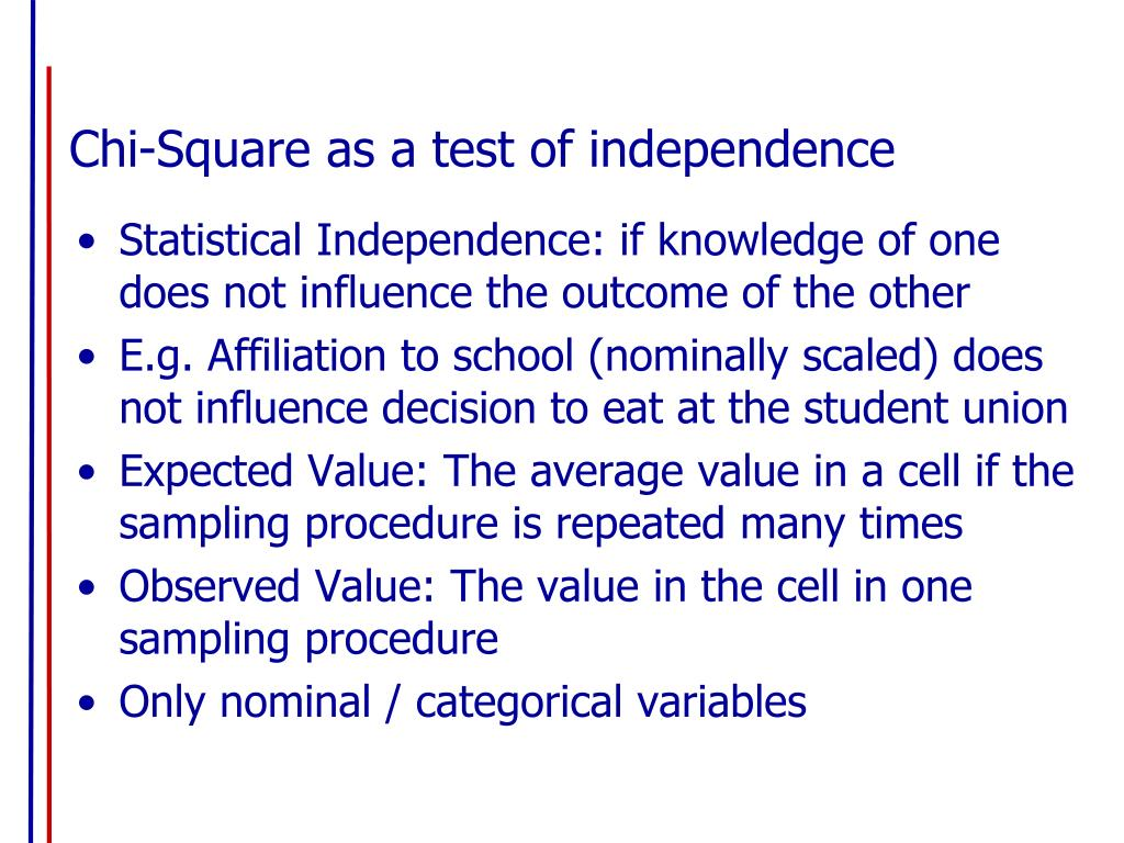 Chi-Square as a test of independence