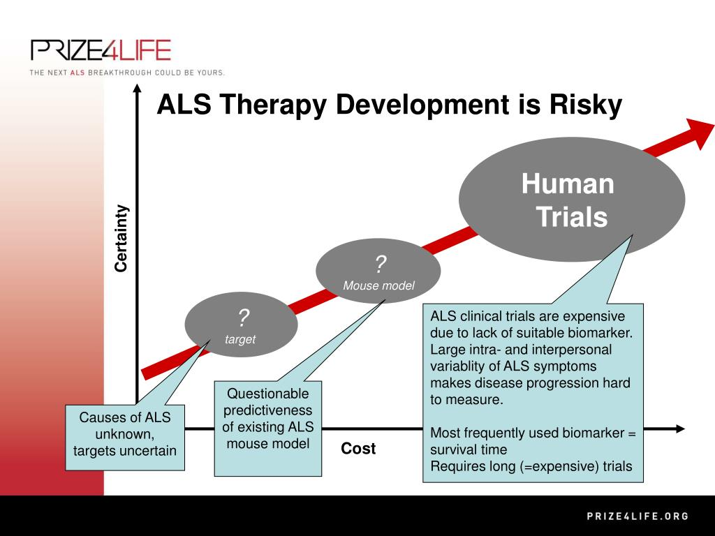 ALS Therapy Development is Risky