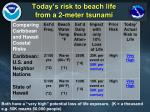 today s risk to beach life from a 2 meter tsunami8