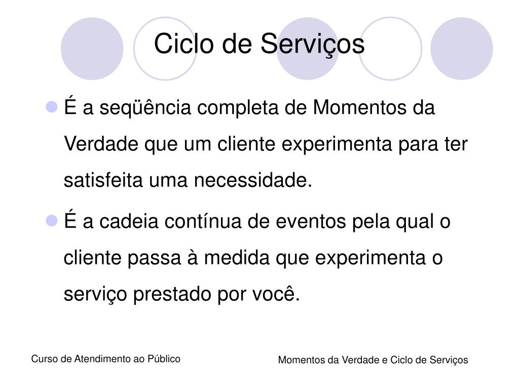 Ciclo de Serviços