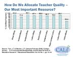 how do we allocate teacher quality our most important resource