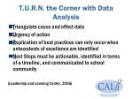 t u r n the corner with data analysis