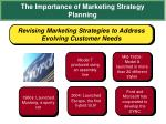 the importance of marketing strategy planning