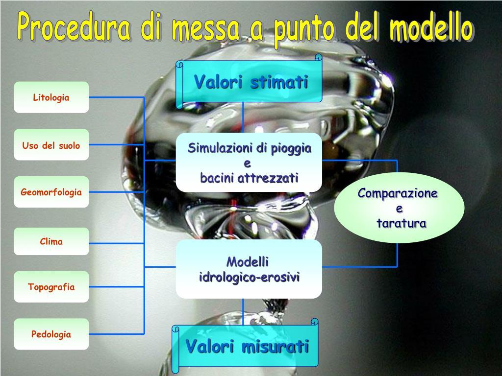 Litologia