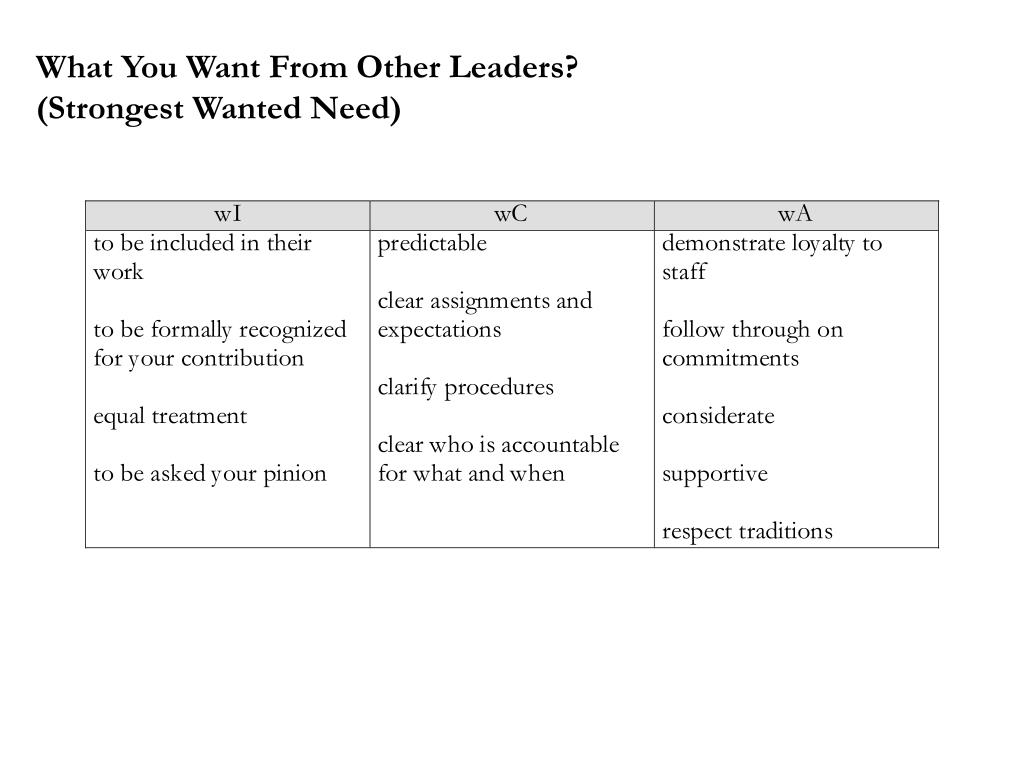 What You Want From Other Leaders?
