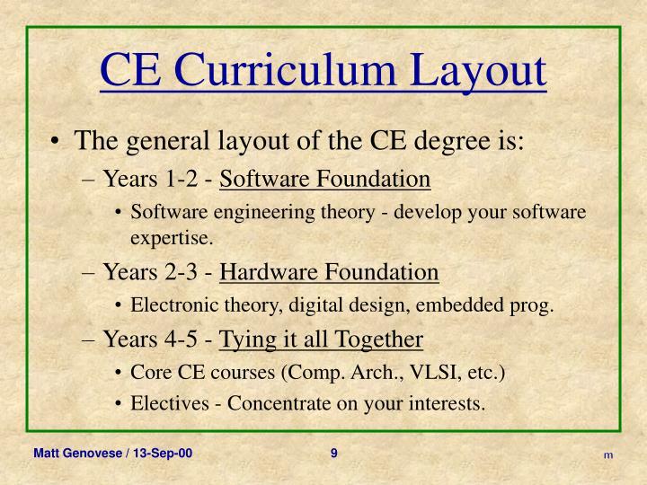 CE Curriculum Layout