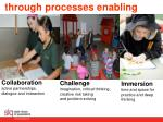 through processes enabling