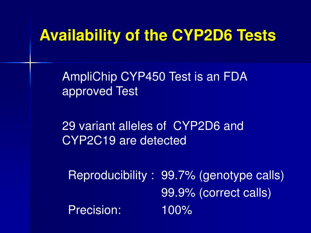 Availability of the CYP2D6 Tests