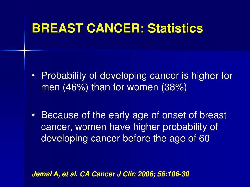 BREAST CANCER: Statistics