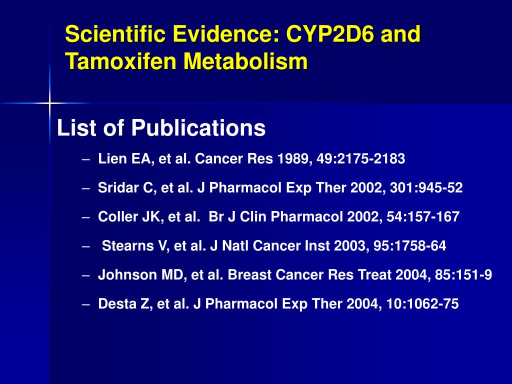 Scientific Evidence: CYP2D6 and Tamoxifen Metabolism