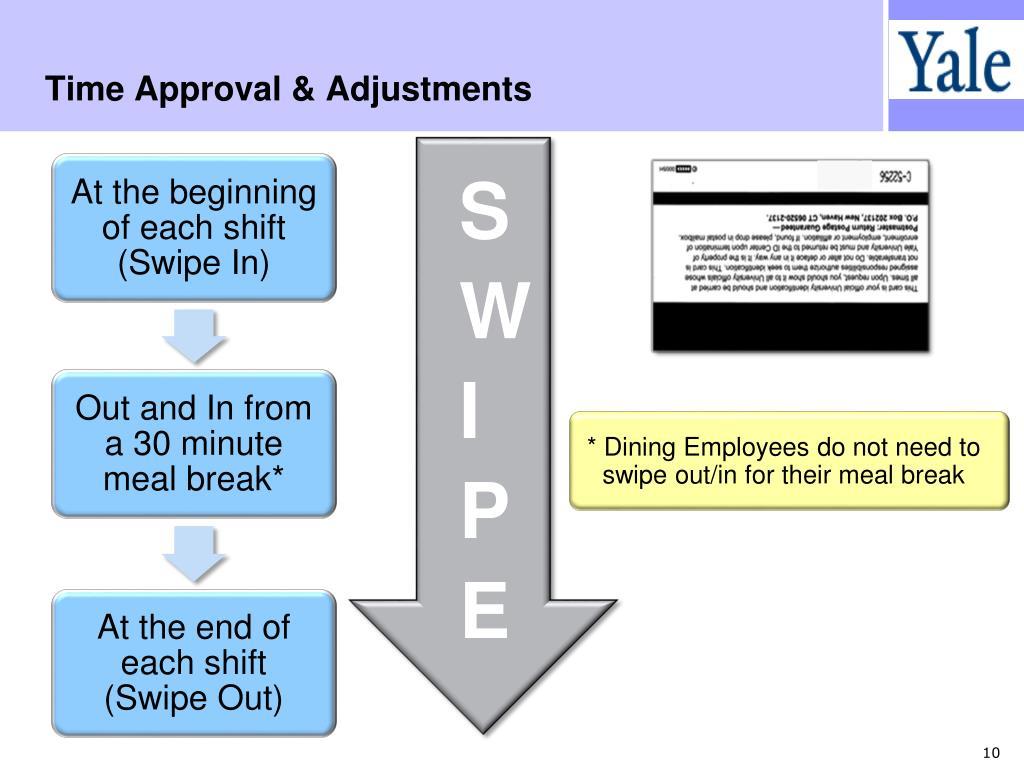 Time Approval & Adjustments