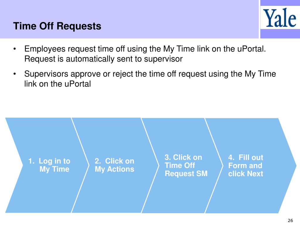 Time Off Requests