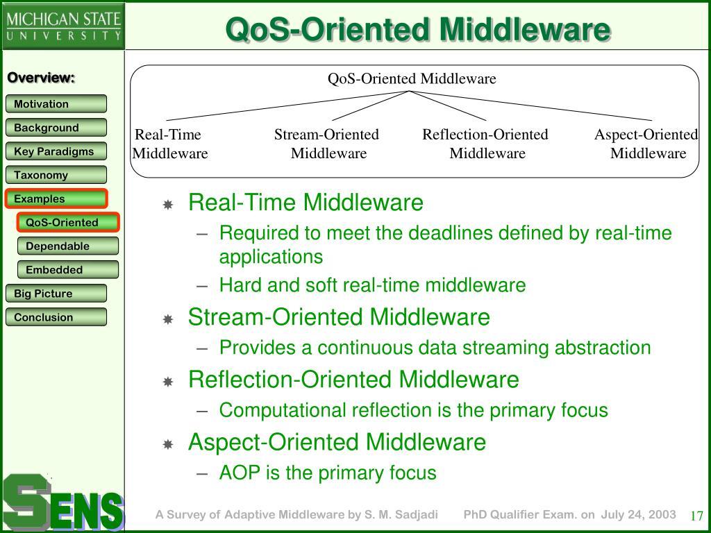 QoS-Oriented Middleware