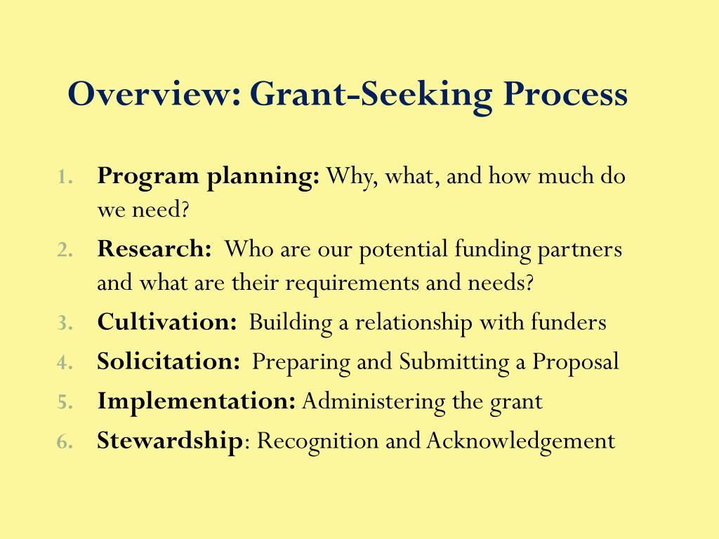 Overview: Grant-Seeking Process