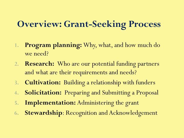 Overview grant seeking process