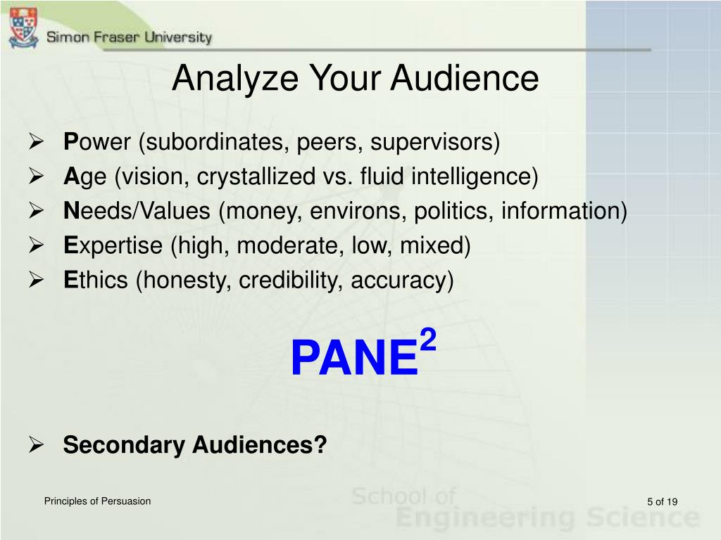 Analyze Your Audience