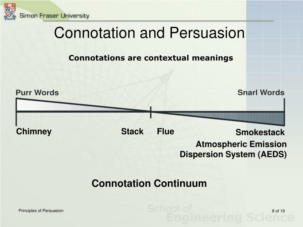 Connotation and Persuasion