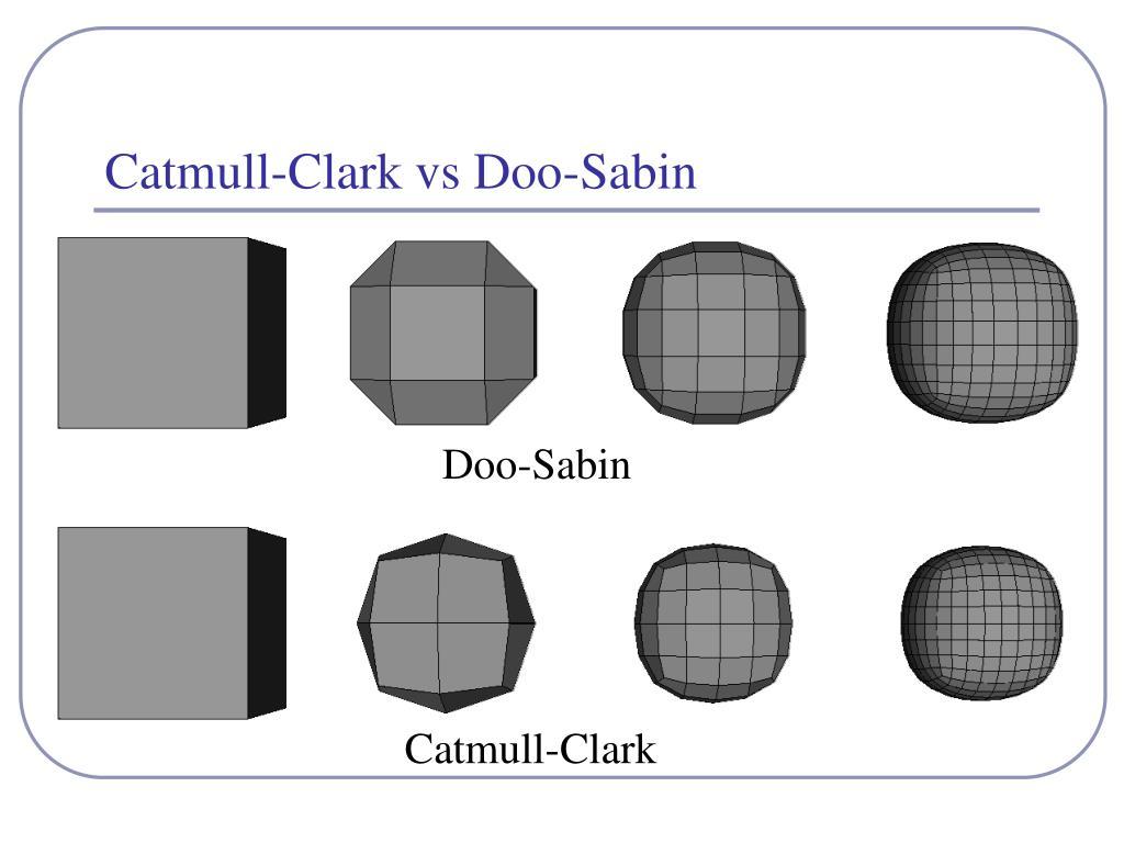 Catmull-Clark vs Doo-Sabin