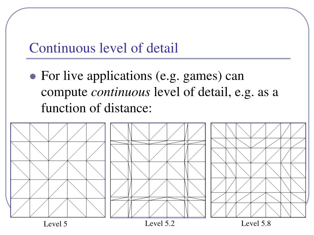Continuous level of detail