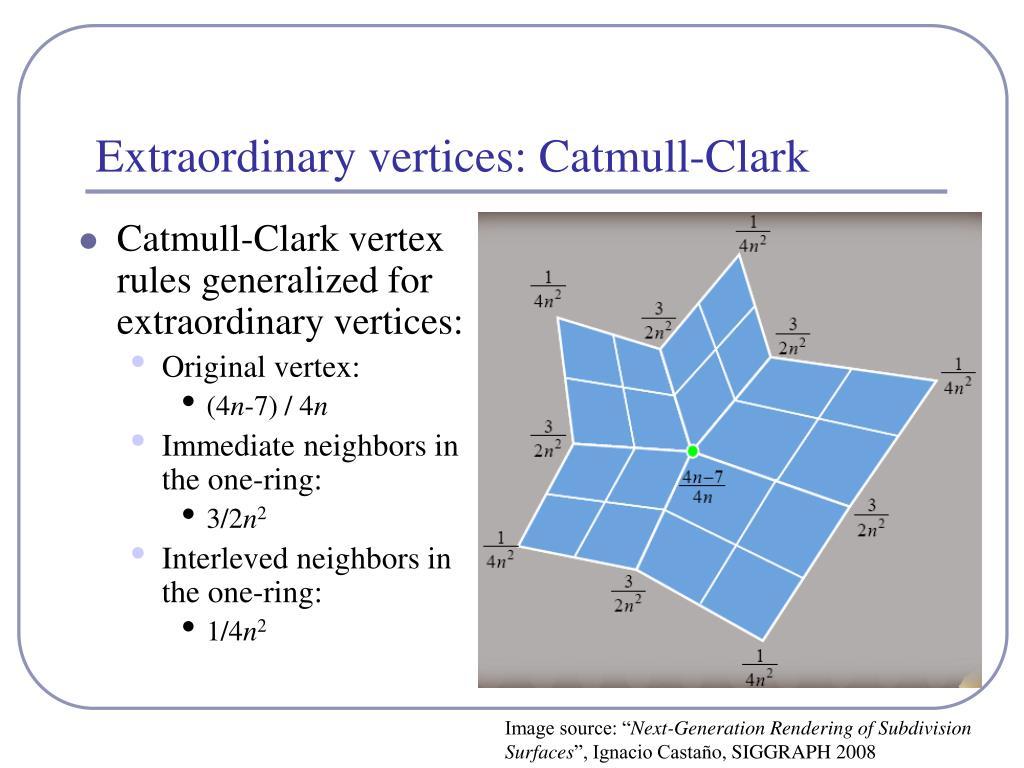 Extraordinary vertices: Catmull-Clark