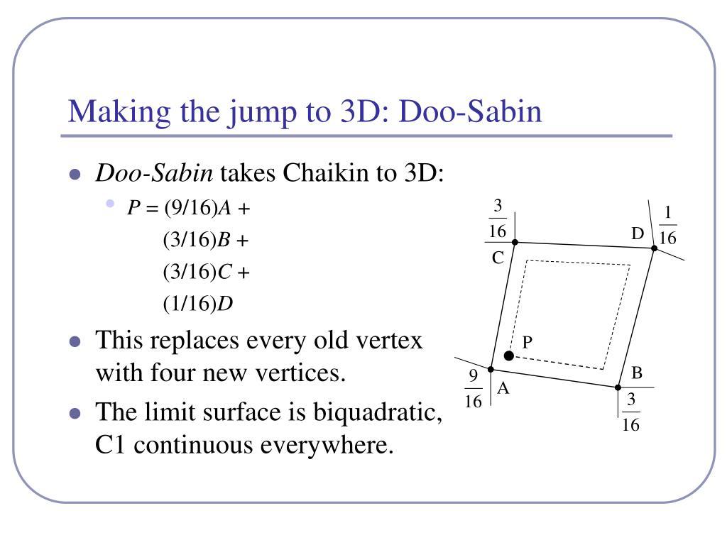 Making the jump to 3D: Doo-Sabin
