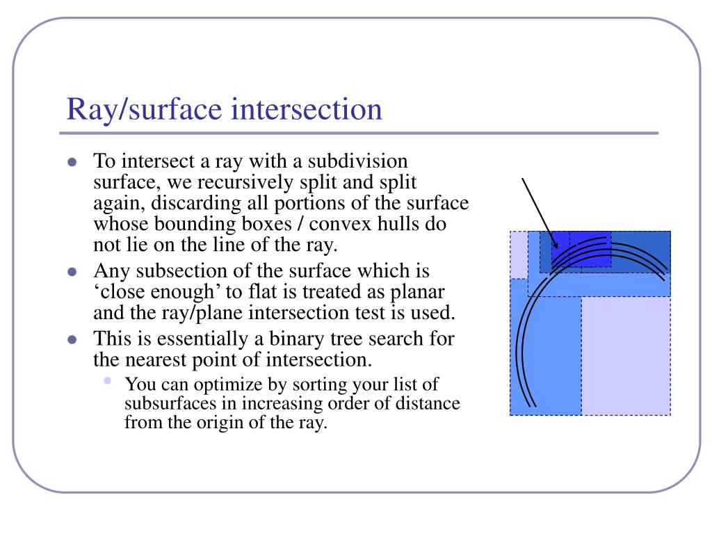 Ray/surface intersection
