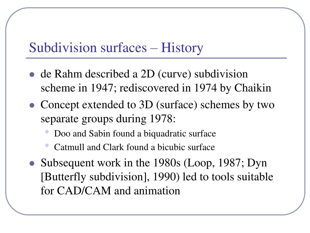 Subdivision surfaces – History