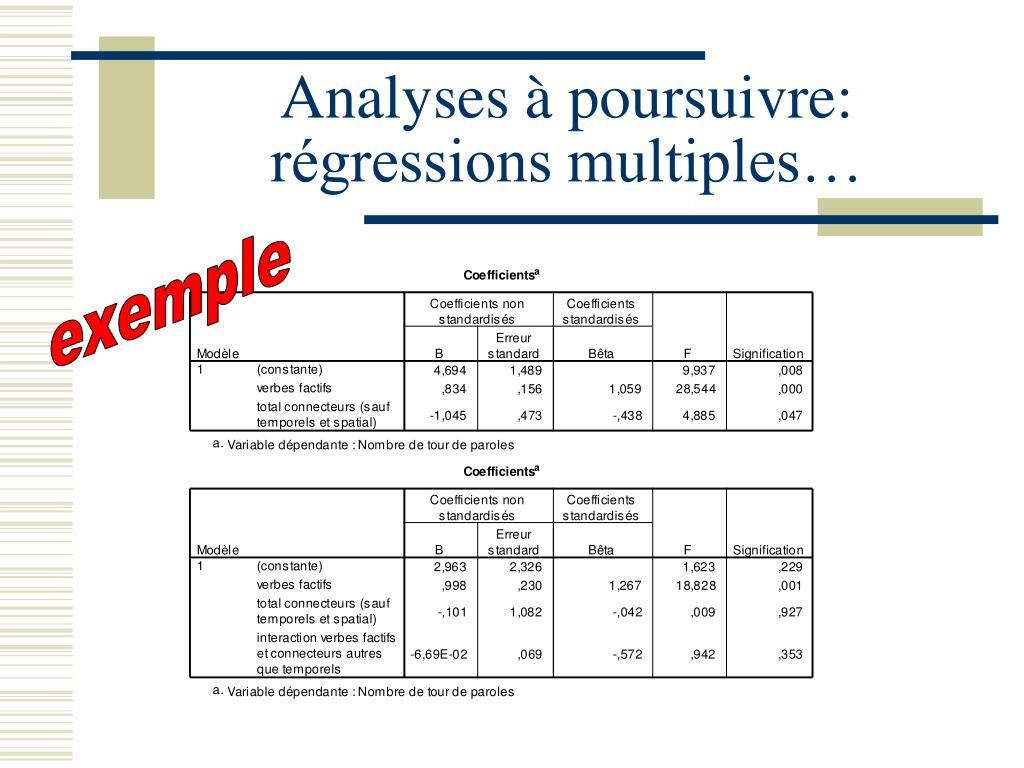 Analyses à poursuivre: régressions multiples…