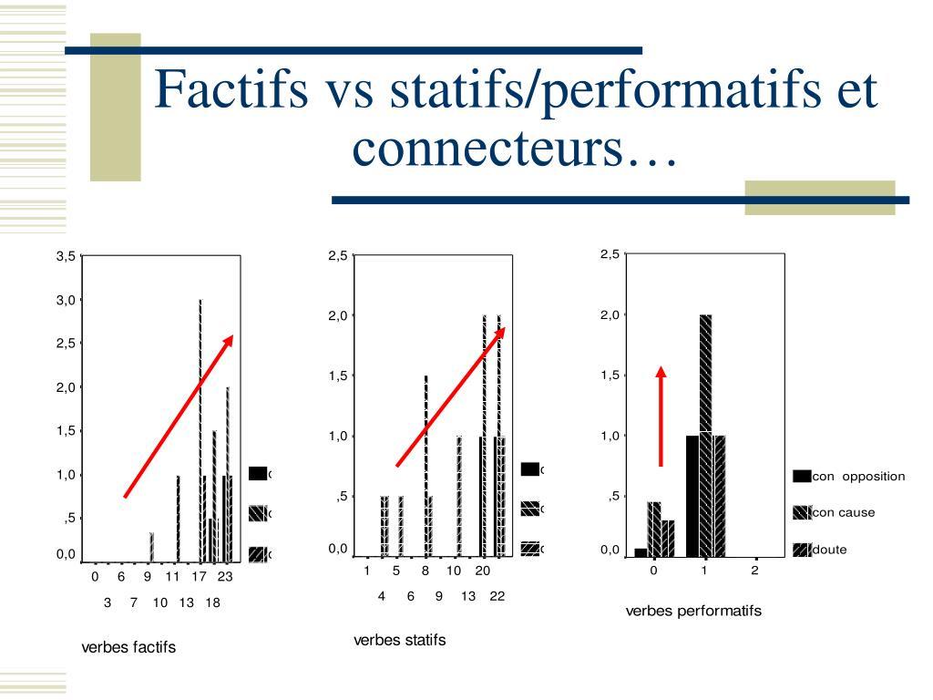 Factifs vs statifs/performatifs et connecteurs…