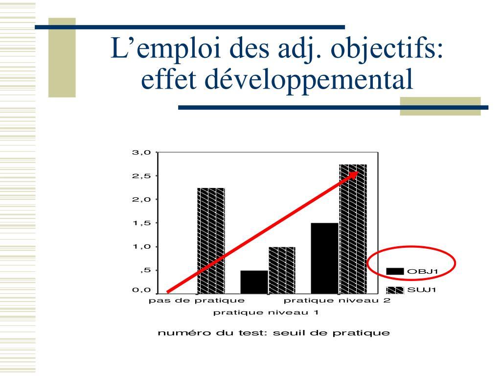 L'emploi des adj. objectifs: effet développemental