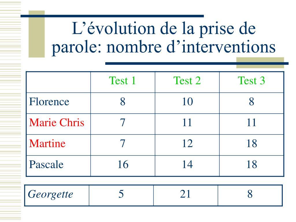 L'évolution de la prise de parole: nombre d'interventions