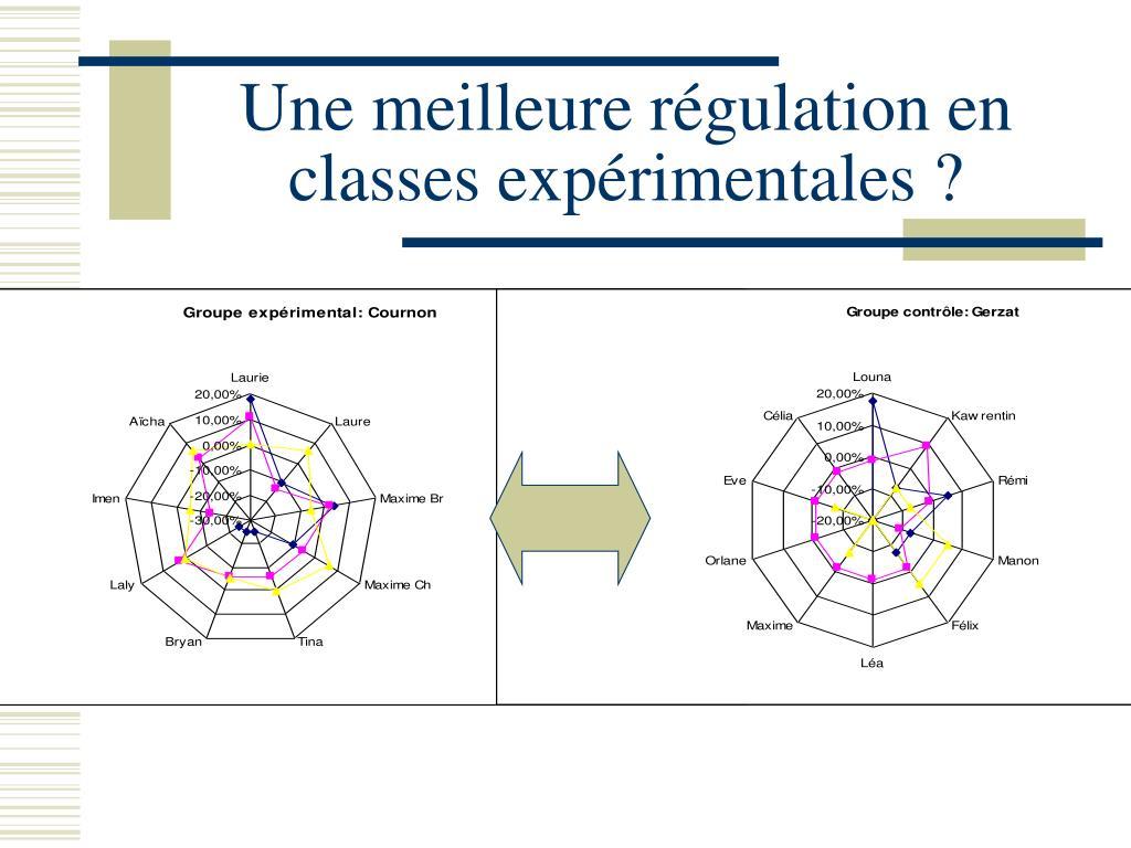 Une meilleure régulation en classes expérimentales ?