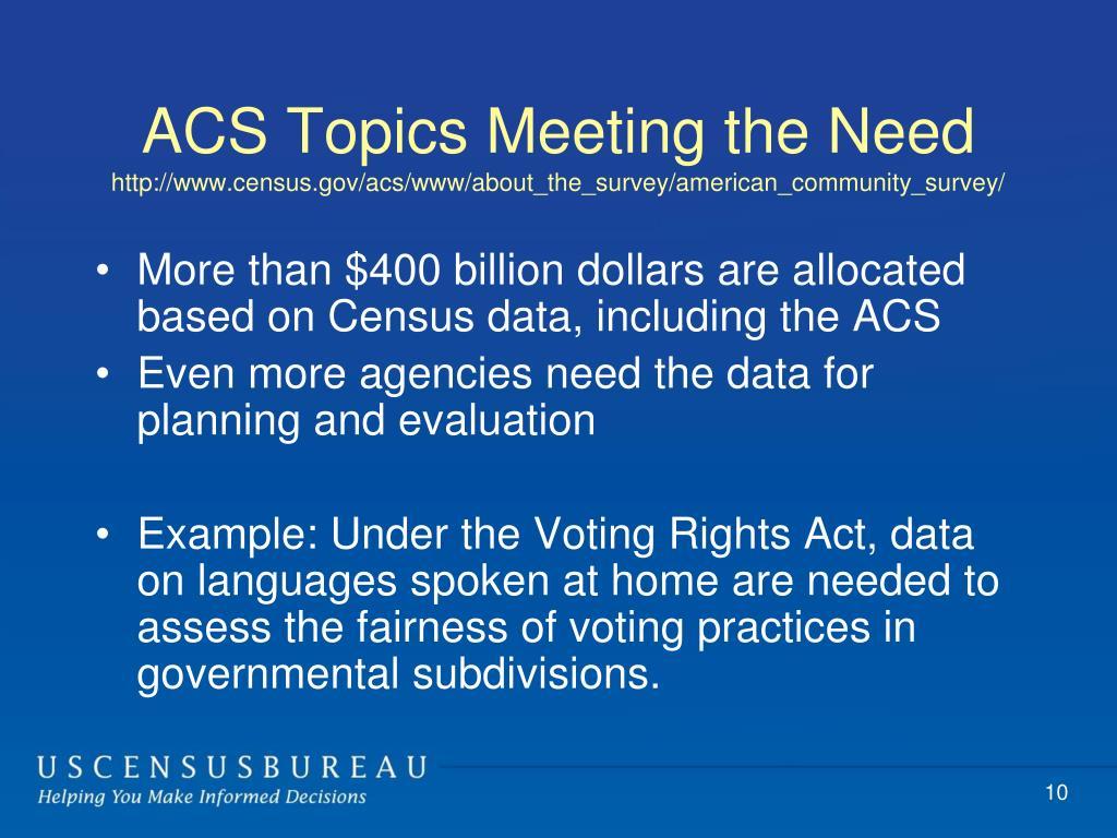 ACS Topics Meeting the Need
