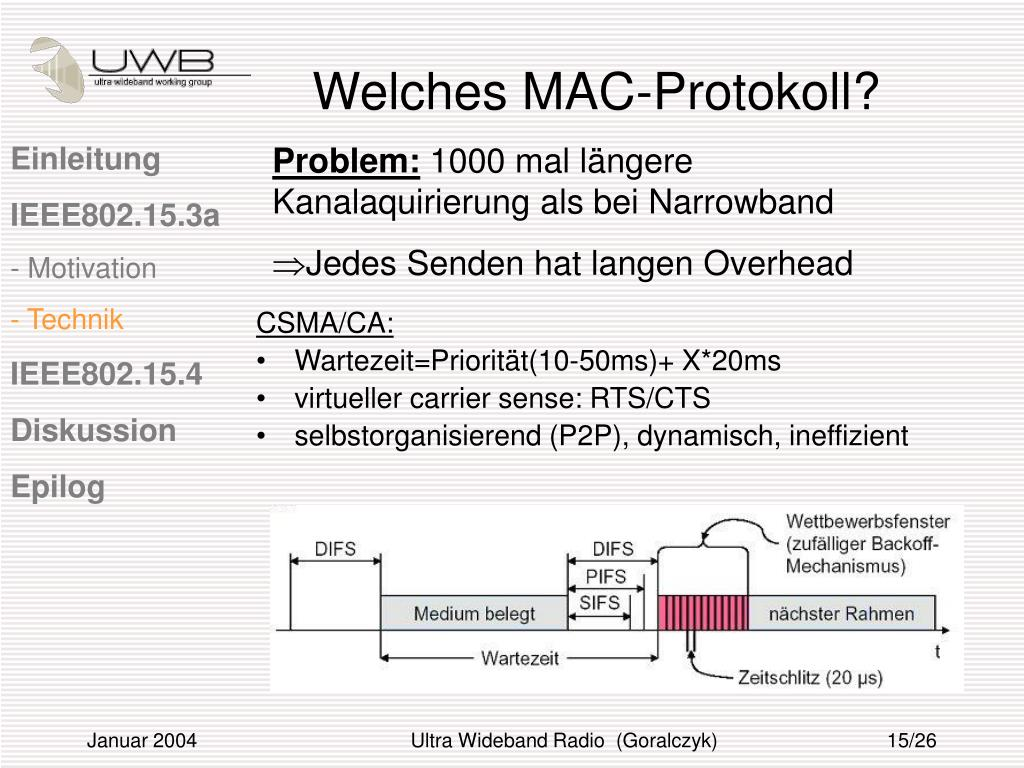 Welches MAC-Protokoll?