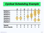 cyclical scheduling example77