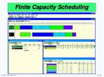 finite capacity scheduling59