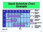 gantt schedule chart example