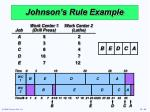johnson s rule example55