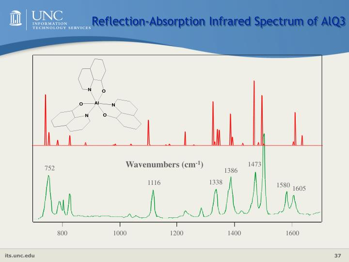 Reflection-Absorption Infrared Spectrum of AlQ3