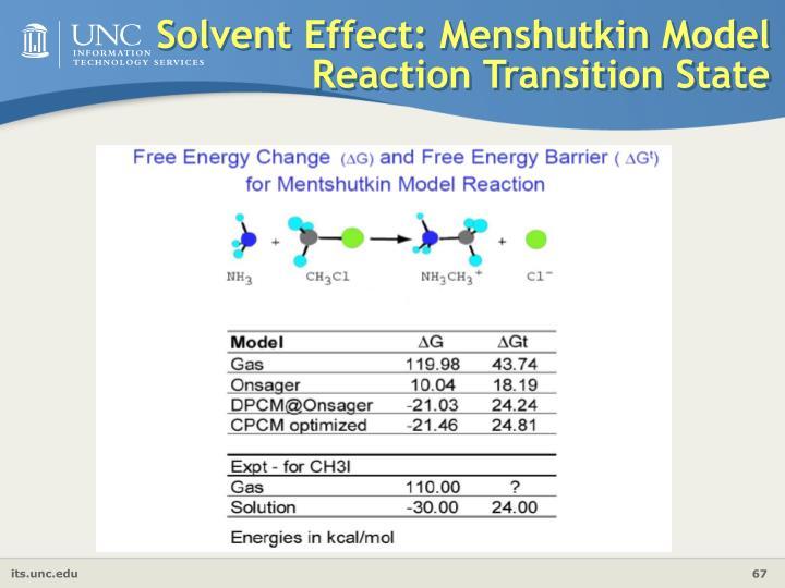 Solvent Effect: Menshutkin Model Reaction Transition State