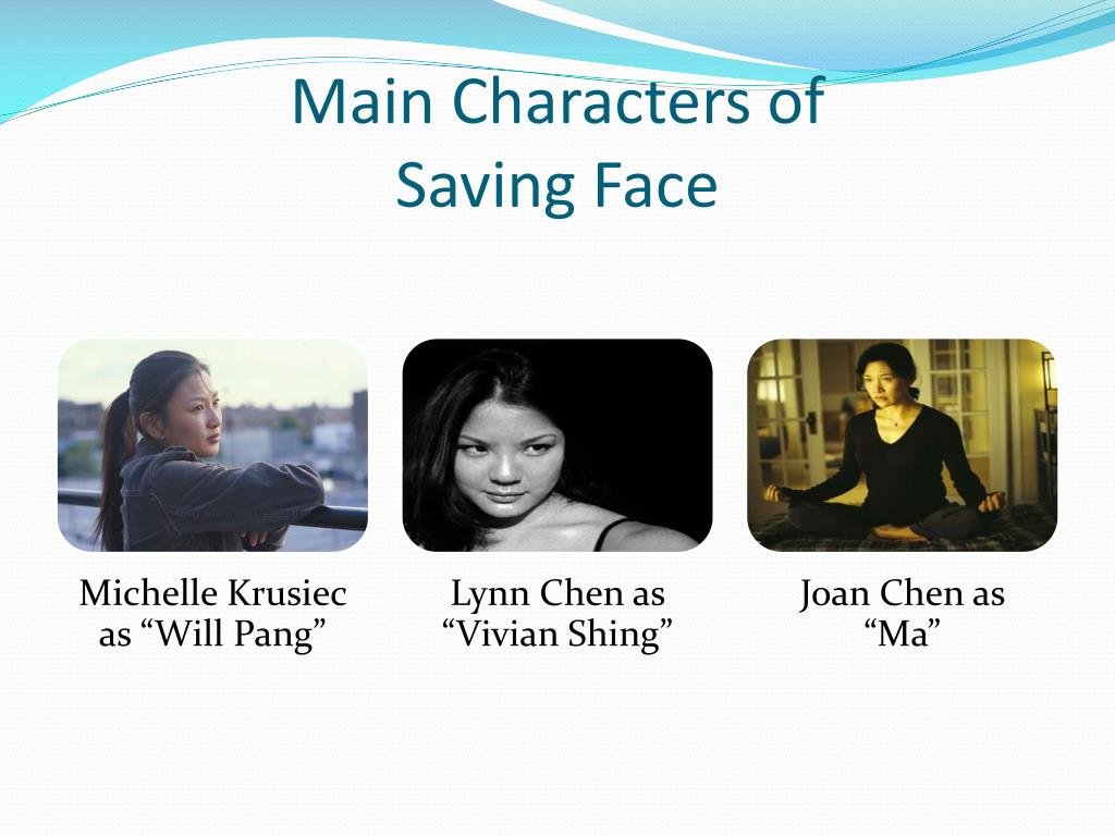 Main Characters of
