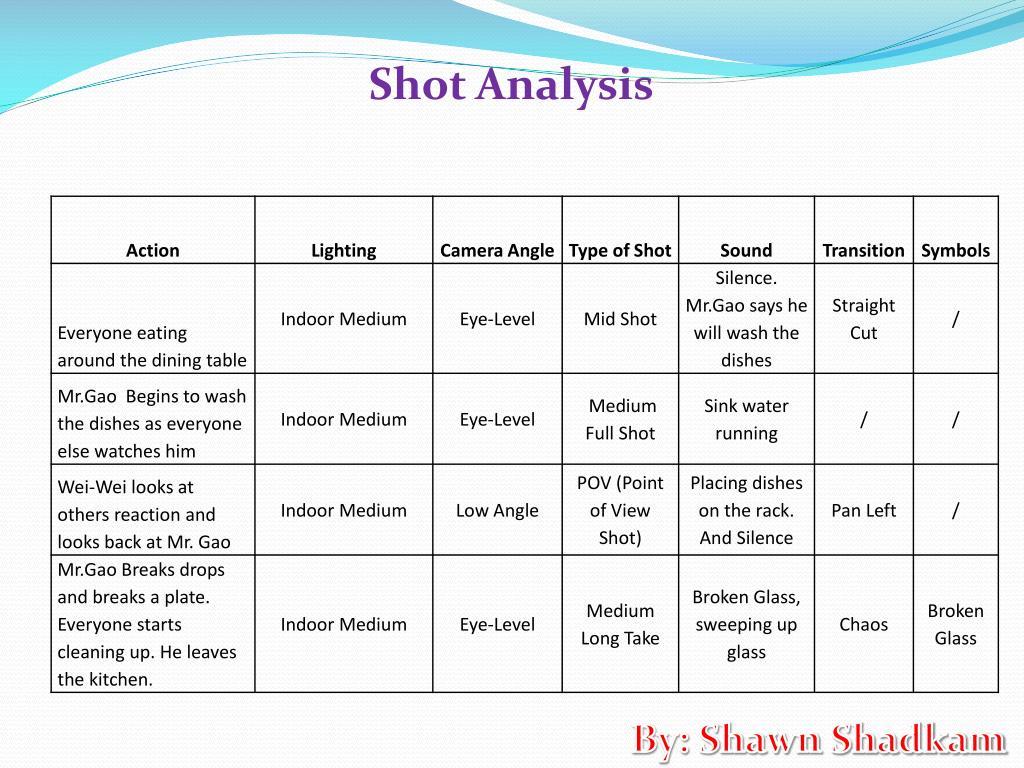 Shot Analysis